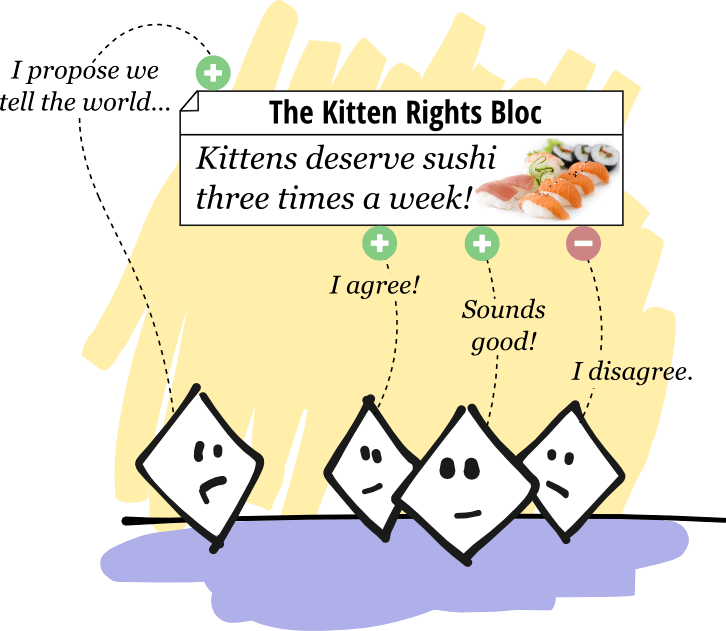 "A cartoon in which an individual presents a piece of paper with the text ""Kittens deserve sushi three times a week."" on it, two others endorse it, and one denies it."